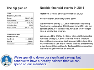 STC WDCB finances